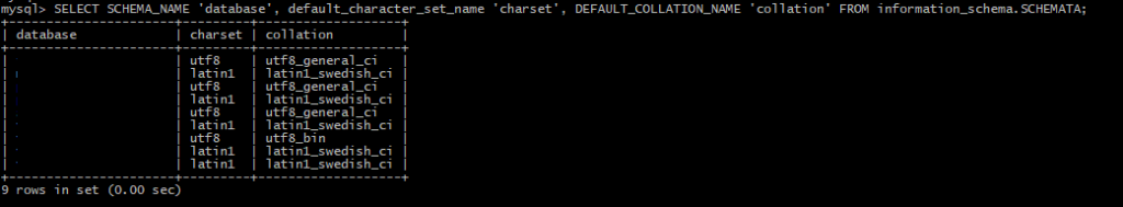 database_table_encodings