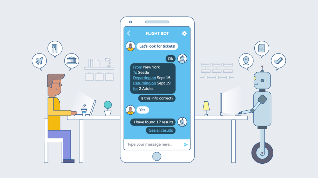 Chatbots will be replacing Customer Service in the future.