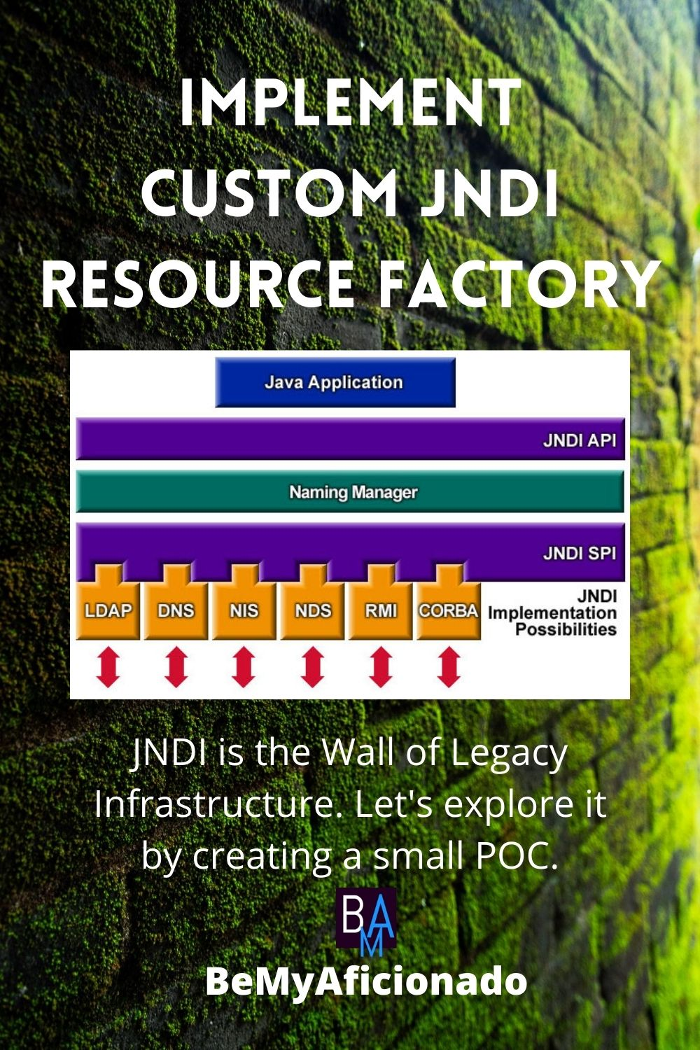 Implement Custom JNDI Resource Factory