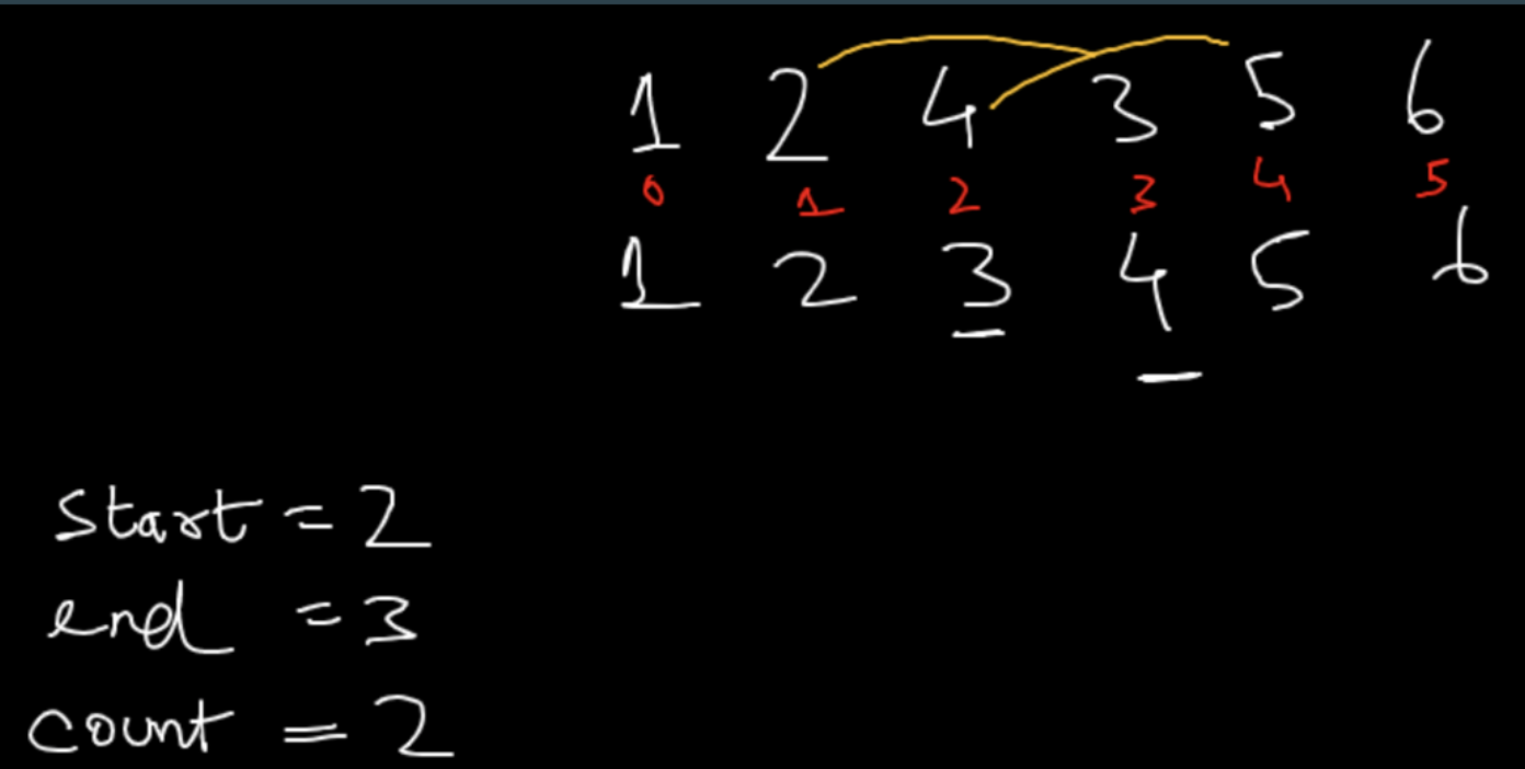 Step One - sort the array and compare indices